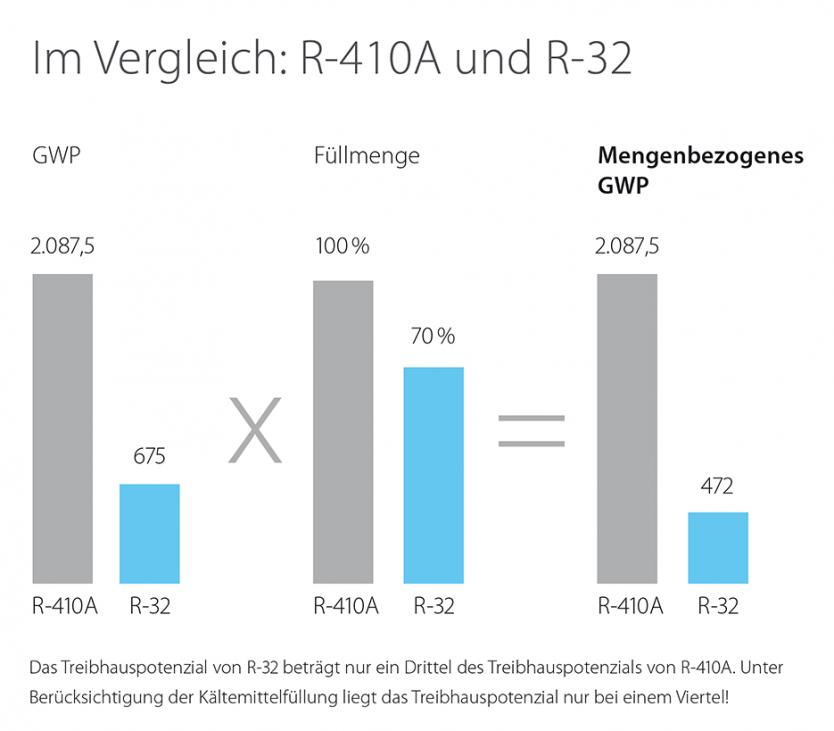 Nett Heizschema Bilder - Elektrische Schaltplan-Ideen ...